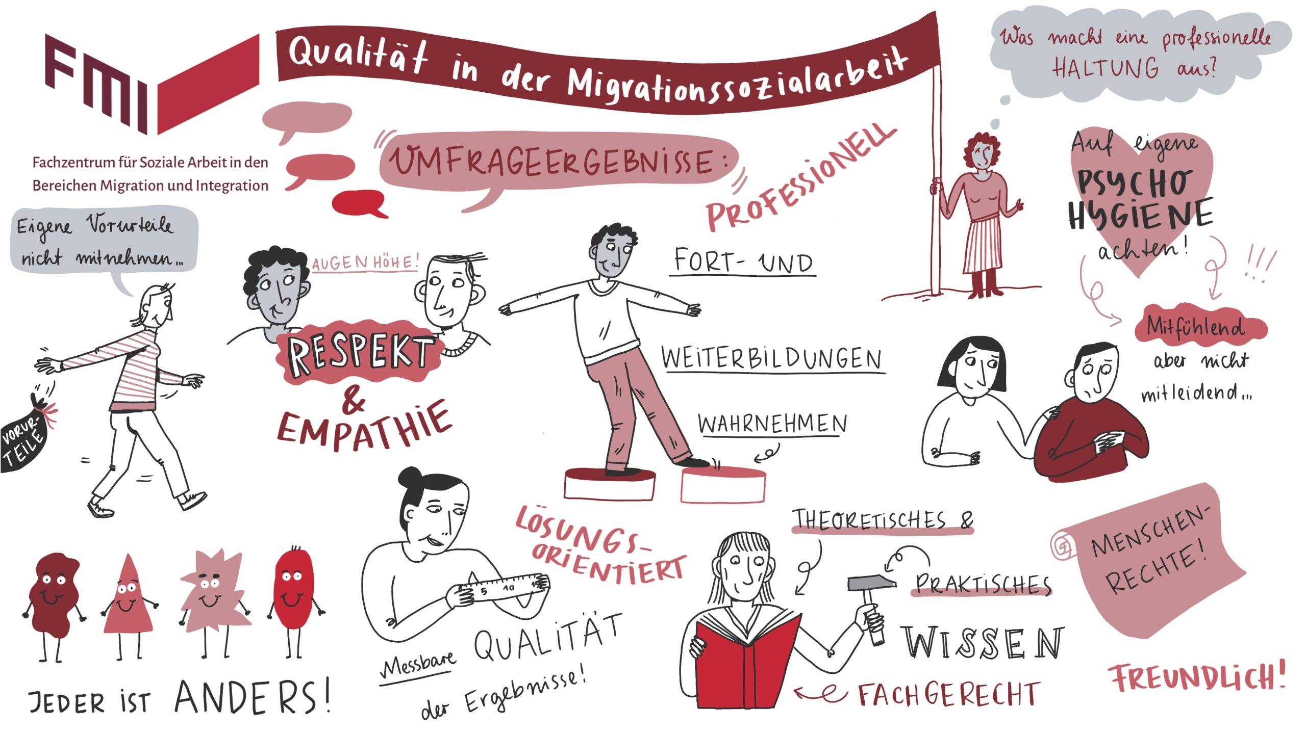 Qualität in der Migrationssozialarbeit – Eine Frage der Haltung?